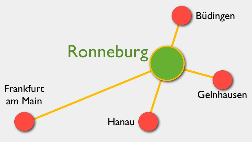 Ferienwohnung Schart in Ronneburg - Anfahrt